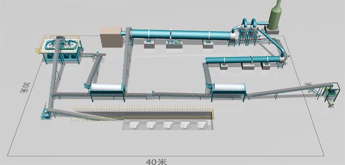 复合肥设备,复合肥生产线